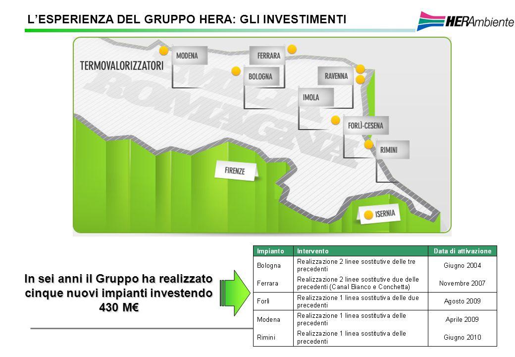 15 LESPERIENZA DEL GRUPPO HERA: GLI INVESTIMENTI In sei anni il Gruppo ha realizzato cinque nuovi impianti investendo 430 M