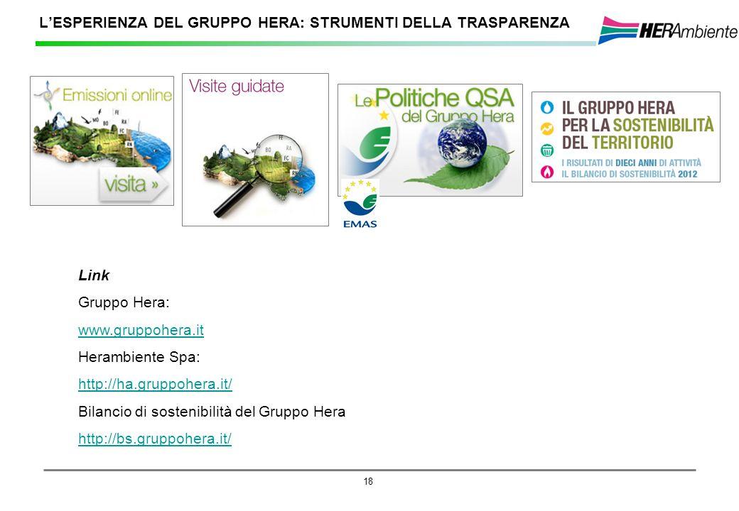 18 LESPERIENZA DEL GRUPPO HERA: STRUMENTI DELLA TRASPARENZA Link Gruppo Hera: www.gruppohera.it Herambiente Spa: http://ha.gruppohera.it/ Bilancio di