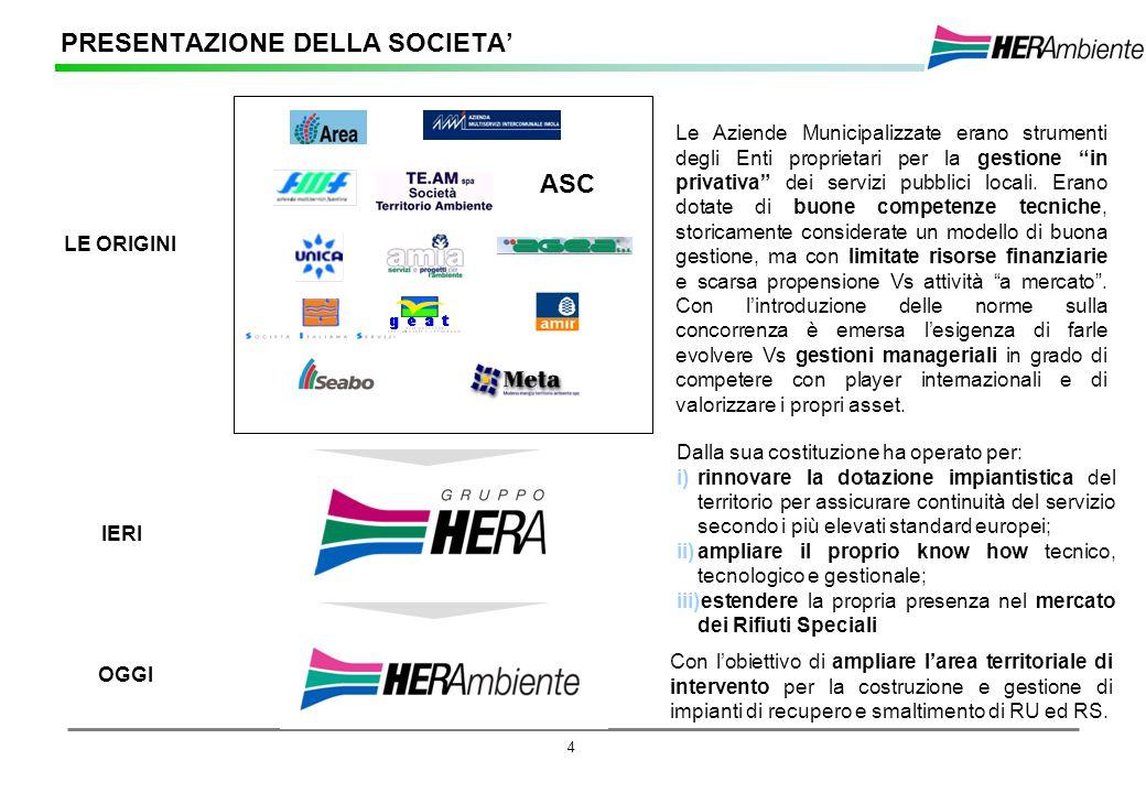 4 PRESENTAZIONE DELLA SOCIETA ASC LE ORIGINI Dalla sua costituzione ha operato per: i)rinnovare la dotazione impiantistica del territorio per assicura