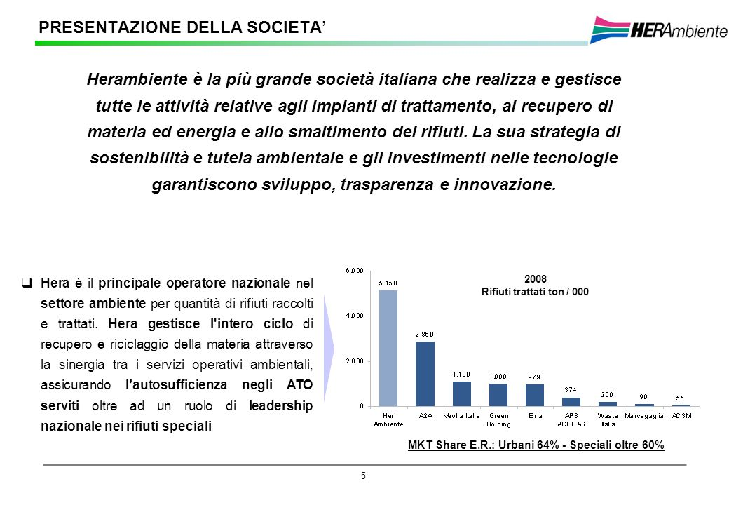5 PRESENTAZIONE DELLA SOCIETA Herambiente è la più grande società italiana che realizza e gestisce tutte le attività relative agli impianti di trattam