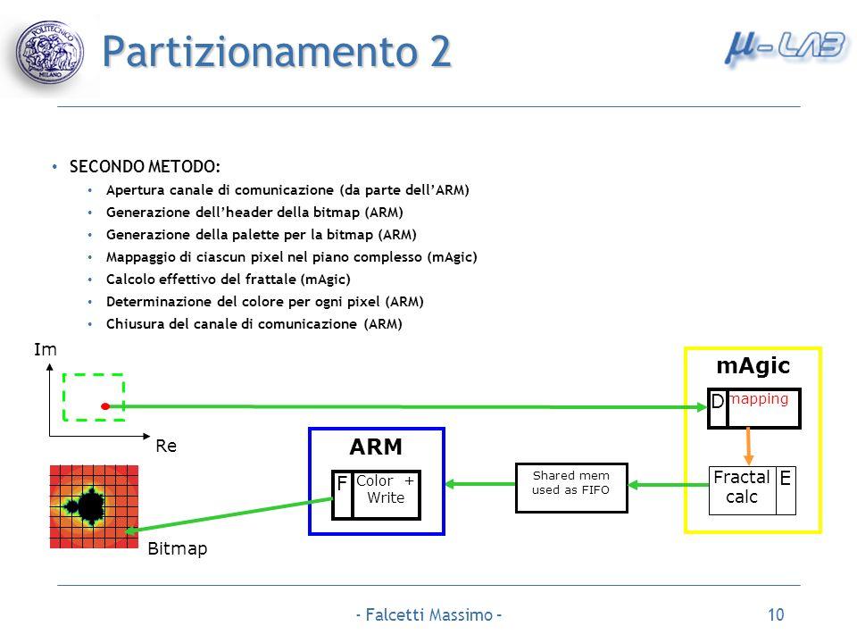 - Falcetti Massimo –10 Partizionamento 2 SECONDO METODO: Apertura canale di comunicazione (da parte dellARM) Generazione dellheader della bitmap (ARM)