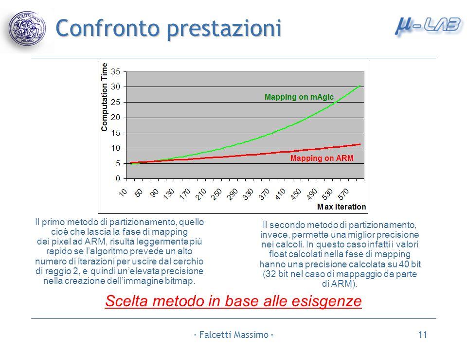 - Falcetti Massimo –11 Confronto prestazioni Il primo metodo di partizionamento, quello cioè che lascia la fase di mapping dei pixel ad ARM, risulta l