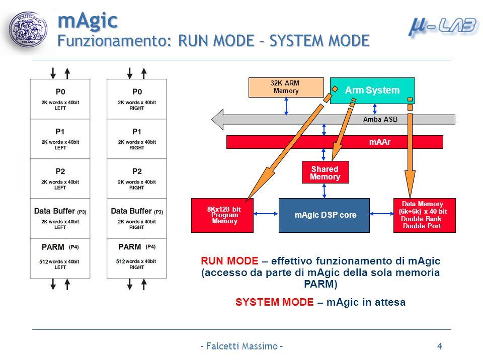 - Falcetti Massimo –4 mAgic Funzionamento: RUN MODE – SYSTEM MODE Arm System 32K ARM Memory mAgic DSP core Shared Memory Amba ASB Data Memory (6k+6k)