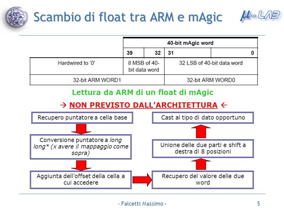 - Falcetti Massimo –5 Scambio di float tra ARM e mAgic Recupero puntatore a cella base Conversione puntatore a long long* (x avere il mappaggio come s