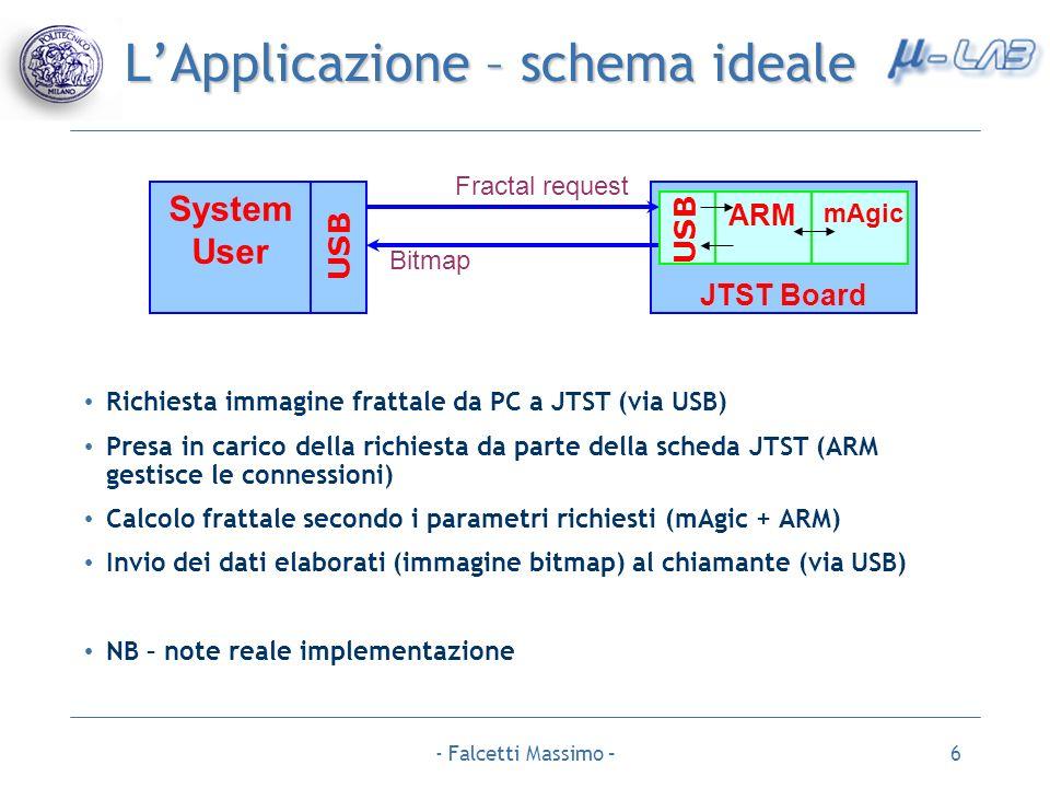 - Falcetti Massimo –6 LApplicazione – schema ideale JTST Board System User ARM Fractal request Bitmap mAgic USB Richiesta immagine frattale da PC a JT
