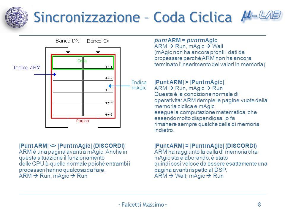 - Falcetti Massimo –8 Sincronizzazione – Coda Ciclica punt ARM = punt mAgic ARM Run, mAgic Wait (mAgic non ha ancora pronti i dati da processare perch