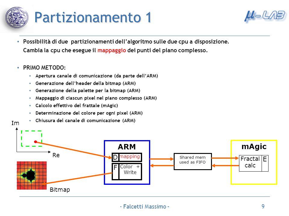 - Falcetti Massimo –10 Partizionamento 2 SECONDO METODO: Apertura canale di comunicazione (da parte dellARM) Generazione dellheader della bitmap (ARM) Generazione della palette per la bitmap (ARM) Mappaggio di ciascun pixel nel piano complesso (mAgic) Calcolo effettivo del frattale (mAgic) Determinazione del colore per ogni pixel (ARM) Chiusura del canale di comunicazione (ARM) mAgic Shared mem used as FIFO Bitmap Fractal calc Re E ARM mapping Color + Write D F Im