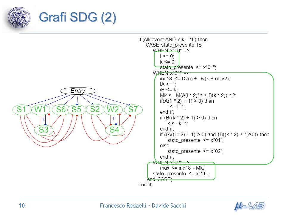 Francesco Redaelli - Davide Sacchi 10 if (clk'event AND clk = '1') then CASE stato_presente IS WHEN x
