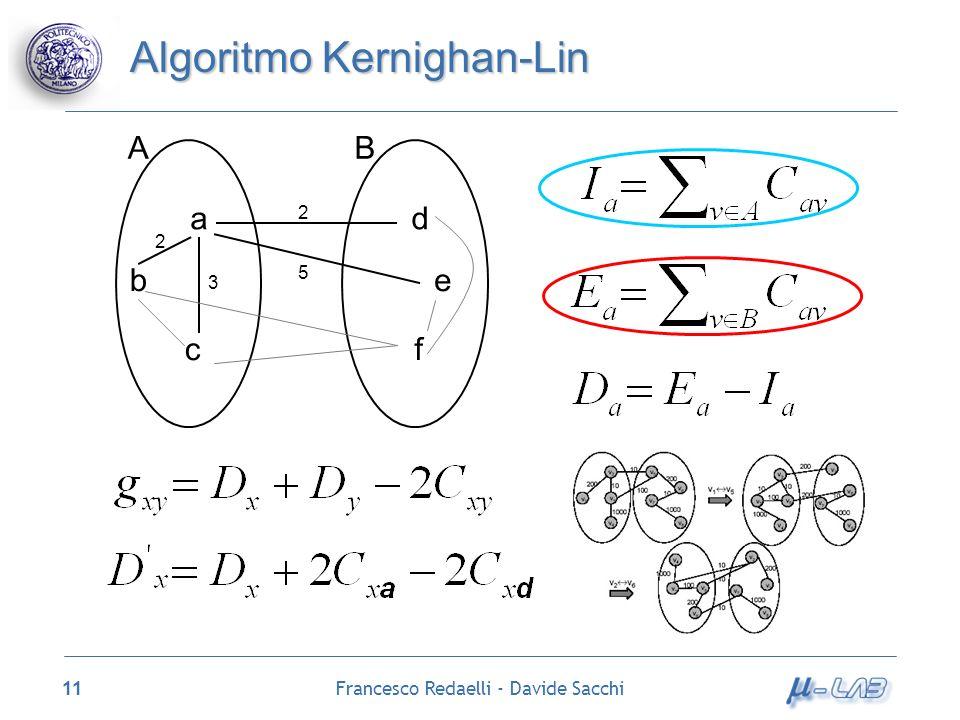Francesco Redaelli - Davide Sacchi 11 Algoritmo Kernighan-Lin a b c d e f 2 3 2 5 AB