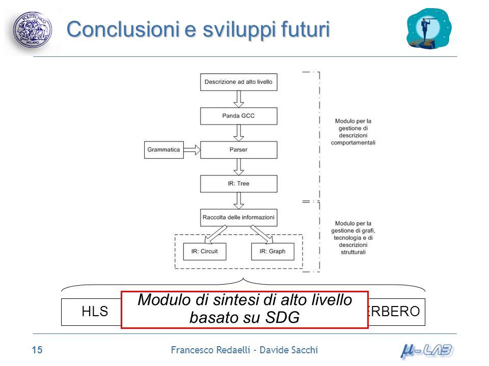 Francesco Redaelli - Davide Sacchi 15 Conclusioni e sviluppi futuri HLS DRESDHW/SW CodesignCERBERO Modulo di sintesi di alto livello basato su SDG