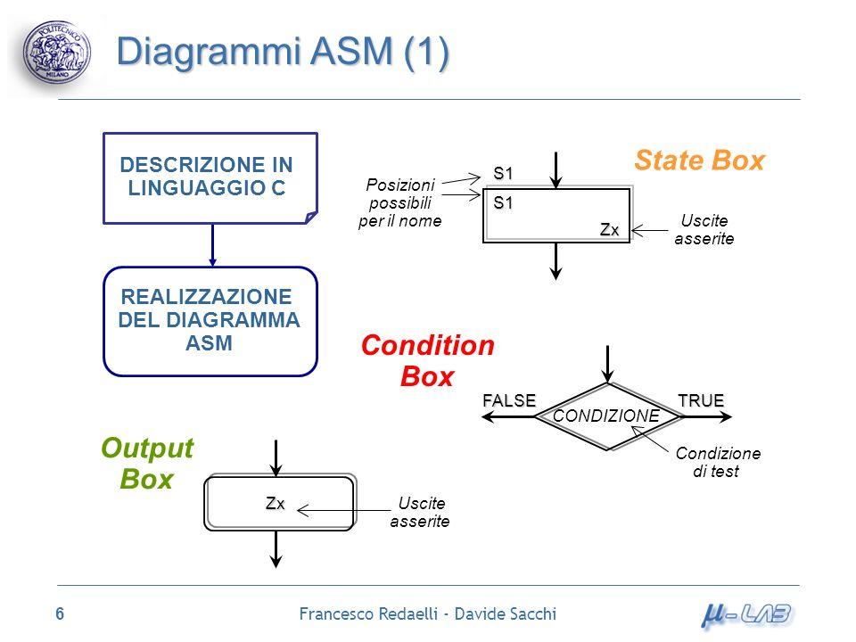 Francesco Redaelli - Davide Sacchi 6 REALIZZAZIONE DEL DIAGRAMMA ASM Diagrammi ASM (1) DESCRIZIONE IN LINGUAGGIO C State Box Posizioni possibili per i
