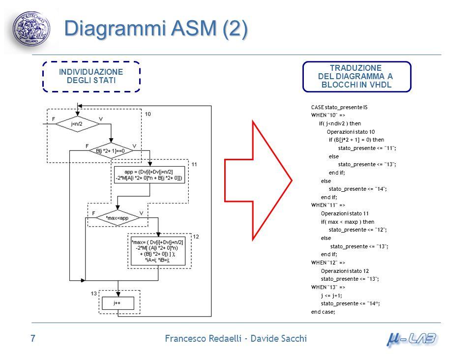 Francesco Redaelli - Davide Sacchi 7 Diagrammi ASM (2) CASE stato_presente IS WHEN