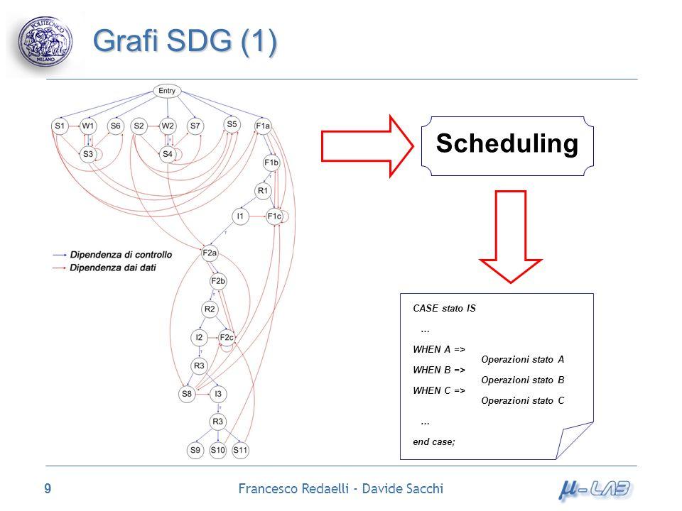 Francesco Redaelli - Davide Sacchi 9 Grafi SDG (1) CASE stato IS … WHEN A => Operazioni stato A WHEN B => Operazioni stato B WHEN C => Operazioni stat