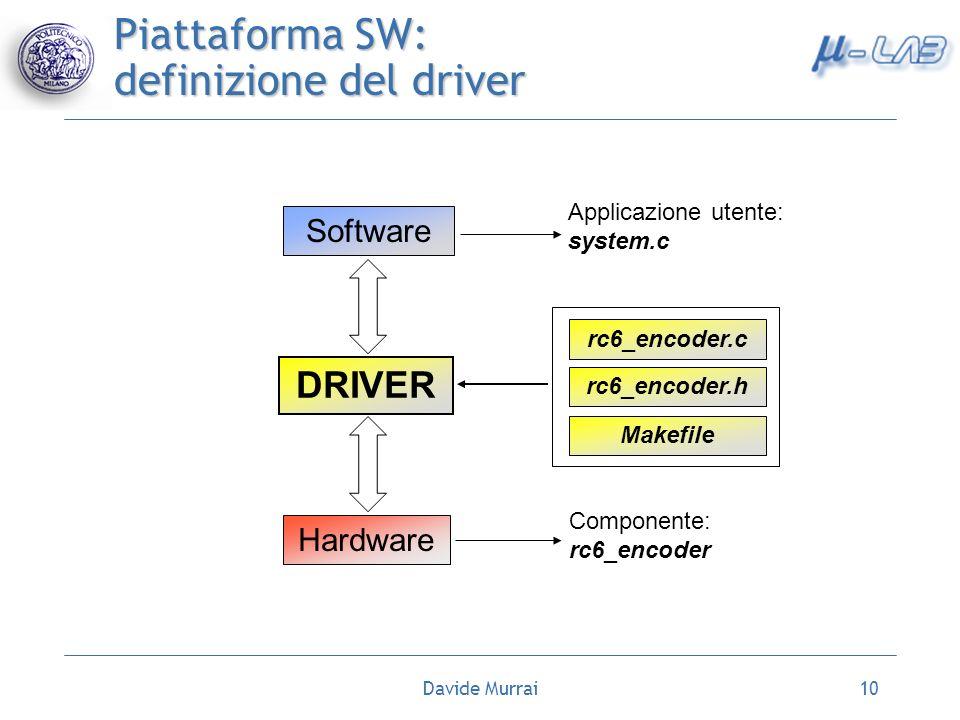 Davide Murrai10 Piattaforma SW: definizione del driver DRIVER Hardware Software Applicazione utente: system.c Componente: rc6_encoder Makefile rc6_encoder.h rc6_encoder.c
