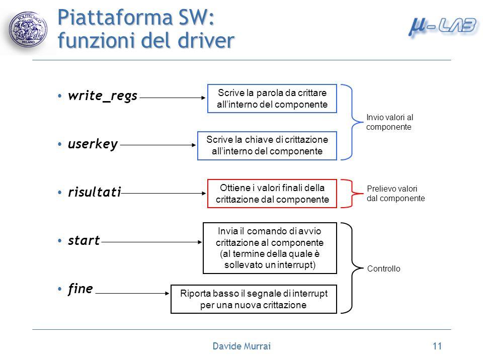 Davide Murrai11 Piattaforma SW: funzioni del driver write_regs userkey risultati start fine Riporta basso il segnale di interrupt per una nuova critta