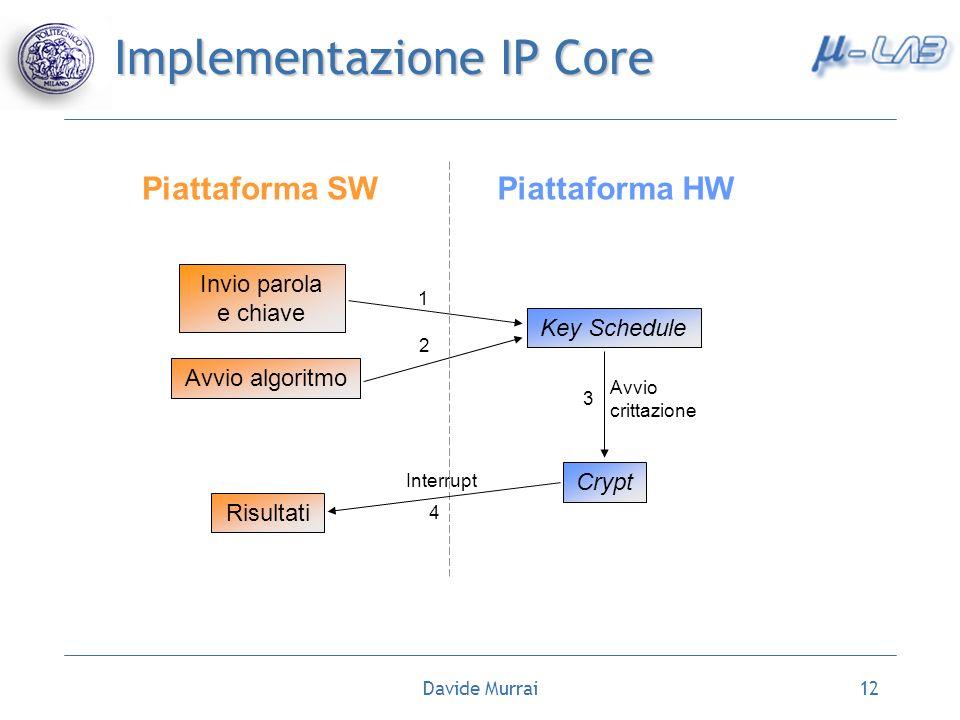 Davide Murrai12 Implementazione IP Core Key Schedule Crypt Risultati Avvio algoritmo Interrupt Invio parola e chiave Avvio crittazione Piattaforma SW 1 2 3 4 Piattaforma HW