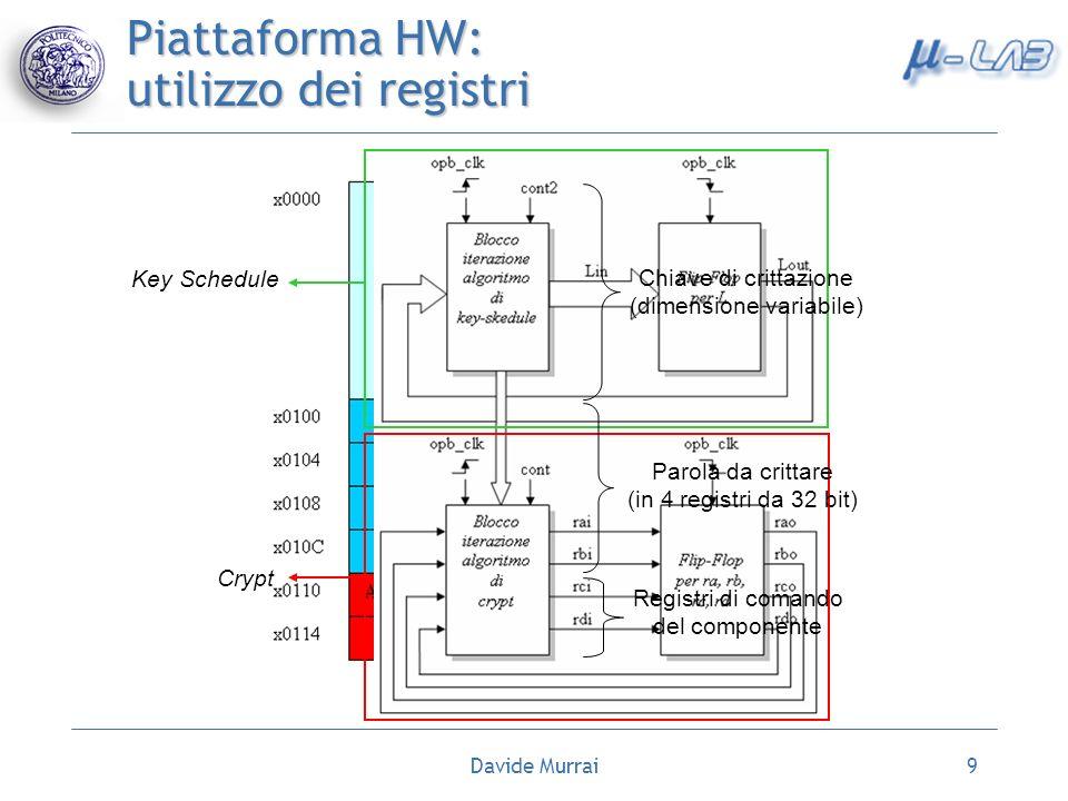 Davide Murrai9 Piattaforma HW: utilizzo dei registri Key Schedule Crypt Chiave di crittazione (dimensione variabile) Parola da crittare (in 4 registri da 32 bit) Registri di comando del componente