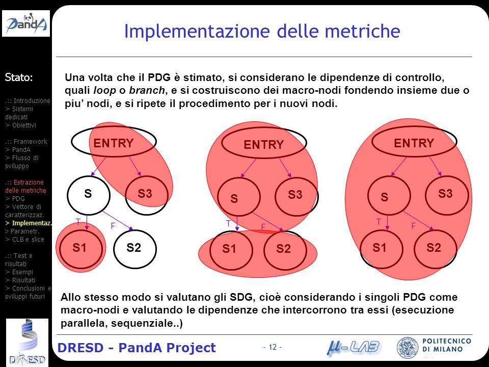 DRESD - PandA Project - 12 - Stato:.:: Introduzione > Sistemi dedicati > Obiettivi.:: Framework > PandA > Flusso di sviluppo.:: Estrazione delle metriche > PDG > Vettore di caratterizzaz.