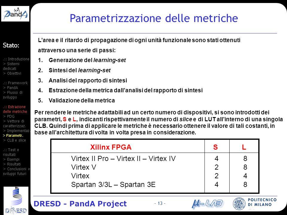 DRESD - PandA Project - 13 - Stato:.:: Introduzione > Sistemi dedicati > Obiettivi.:: Framework > PandA > Flusso di sviluppo.:: Estrazione delle metriche > PDG > Vettore di caratterizzaz.