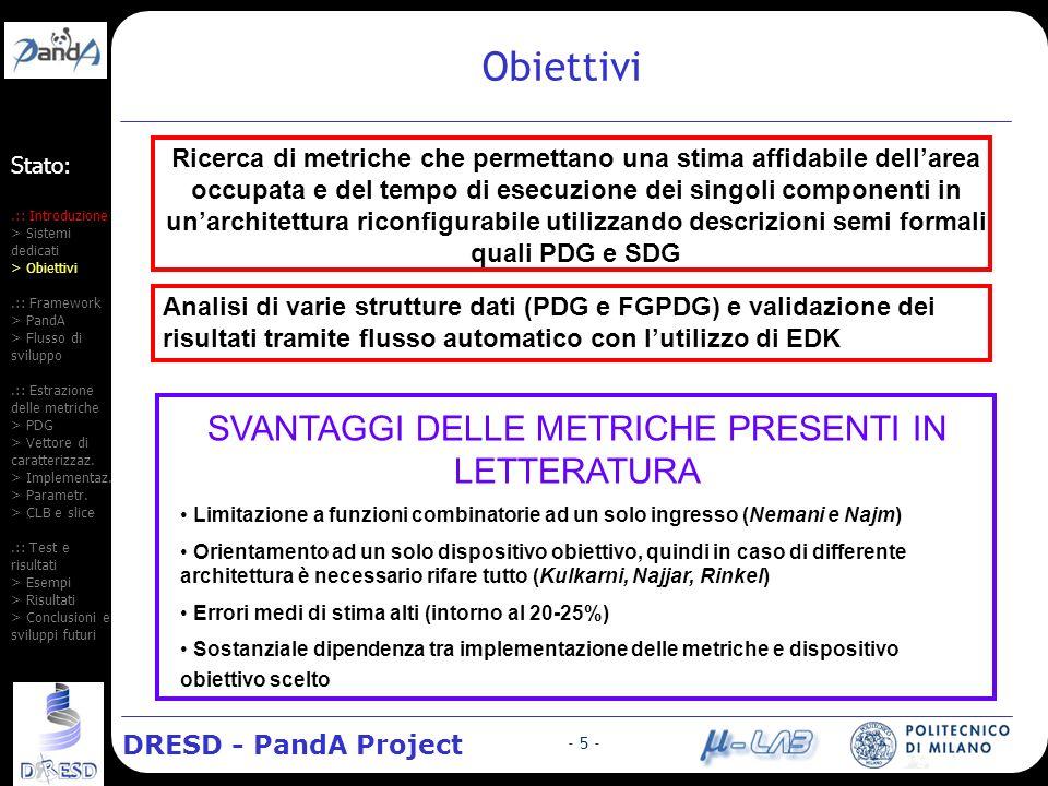 DRESD - PandA Project - 16 - Stato:.:: Introduzione > Sistemi dedicati > Obiettivi.:: Framework > PandA > Flusso di sviluppo.:: Estrazione delle metriche > PDG > Vettore di caratterizzaz.