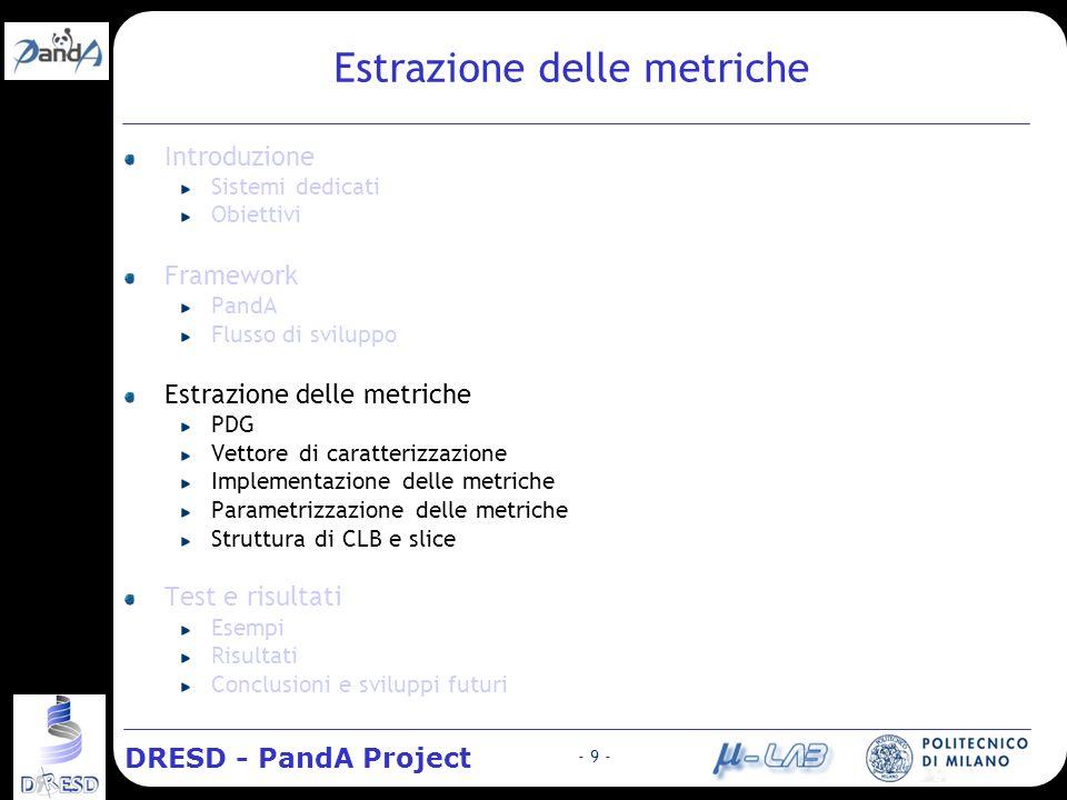 DRESD - PandA Project - 9 - Estrazione delle metriche Introduzione Sistemi dedicati Obiettivi Framework PandA Flusso di sviluppo Estrazione delle metriche PDG Vettore di caratterizzazione Implementazione delle metriche Parametrizzazione delle metriche Struttura di CLB e slice Test e risultati Esempi Risultati Conclusioni e sviluppi futuri