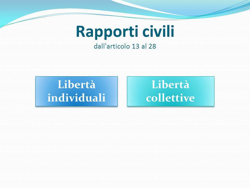 PARTE I DIRITTI E DOVERI DEI CITTADINI Artt. 13-54 PARTE I DIRITTI E DOVERI DEI CITTADINI Artt. 13-54 TITOLO I: Rapporti civili TITOLO II: Rapporti et