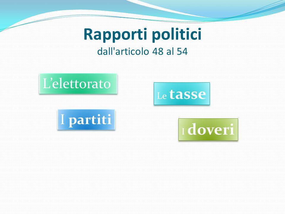 Rapporti economici dall'articolo 35 al 47 il diritto di proprietà Liniziativa economica privata L'organizzazione del lavoro La cooperazione Il risparm