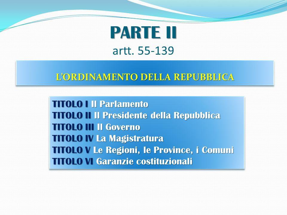 Rapporti politici dall'articolo 48 al 54 Lelettorato I partiti Le tasse I doveri