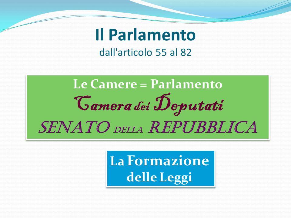PARTE II PARTE II artt. 55-139 LORDINAMENTO DELLA REPUBBLICA TITOLO I Il Parlamento TITOLO II Il Presidente della Repubblica TITOLO III Il Governo TIT