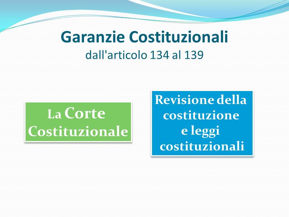 I Governi Locali dall'articolo 114 al 133 I Comuni Le Province Le Regioni