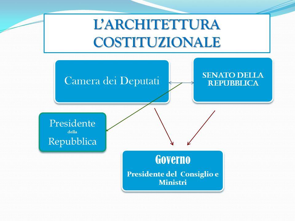Garanzie Costituzionali dall'articolo 134 al 139 La Corte Costituzionale La Corte Costituzionale Revisione della costituzione e leggi costituzionali R