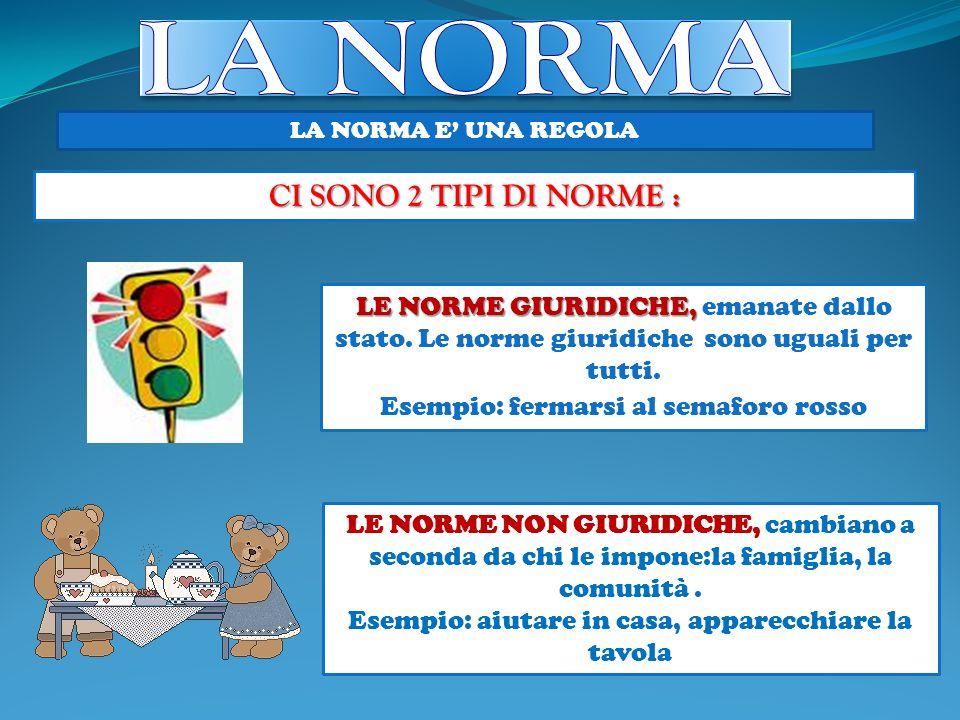 Il diritto e un insieme di norme legislative o consuetudinarie che disciplinano i rapporti sociali In Italia ci sono diverse fonti del diritto. Le più