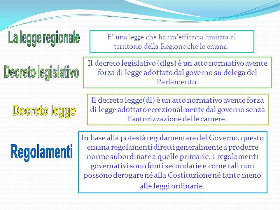 L A PROMULGAZIONE : La legge viene resa ufficiale con dichiarazione solenne del Presidente della Repubblica dopo aver verificato che non sia in contra