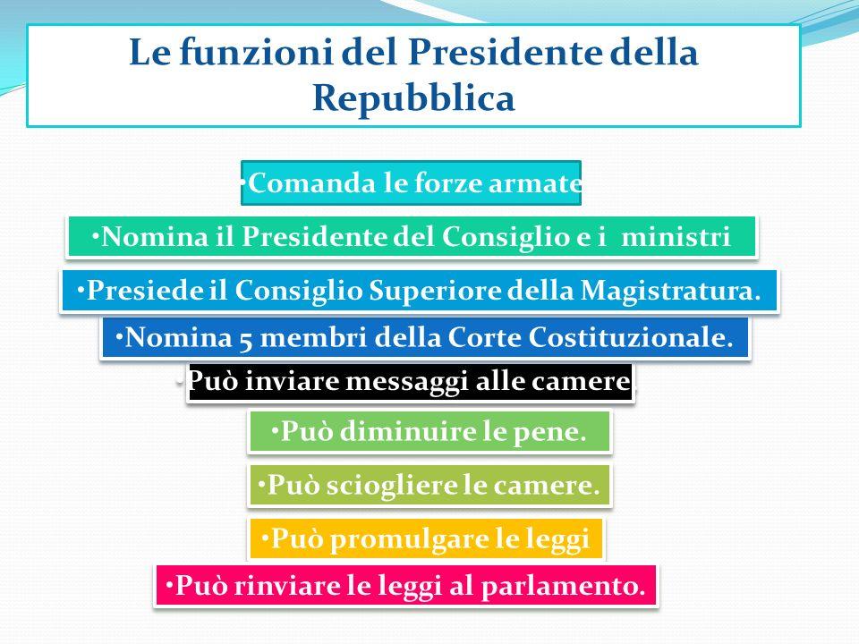 IL PRESIDENTE DELLA REPUBBLICA Il Presidente della Repubblica è il capo dello Stato e rappresenta lunità del nostro paese. E eletto, a scrutinio segre