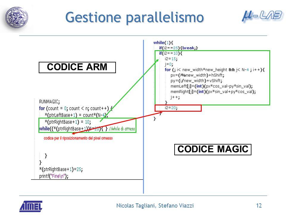 Nicolas Tagliani, Stefano Viazzi12 Gestione parallelismo CODICE ARM CODICE MAGIC