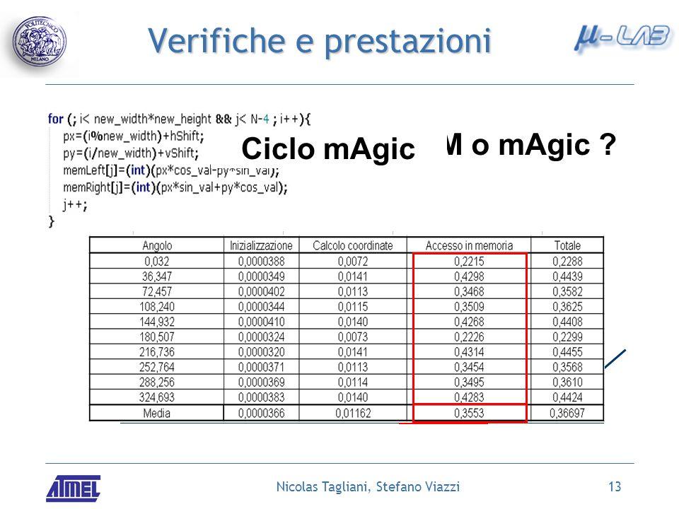 Nicolas Tagliani, Stefano Viazzi13 Verifiche e prestazioni Tempi Complessivi ARM o mAgic .