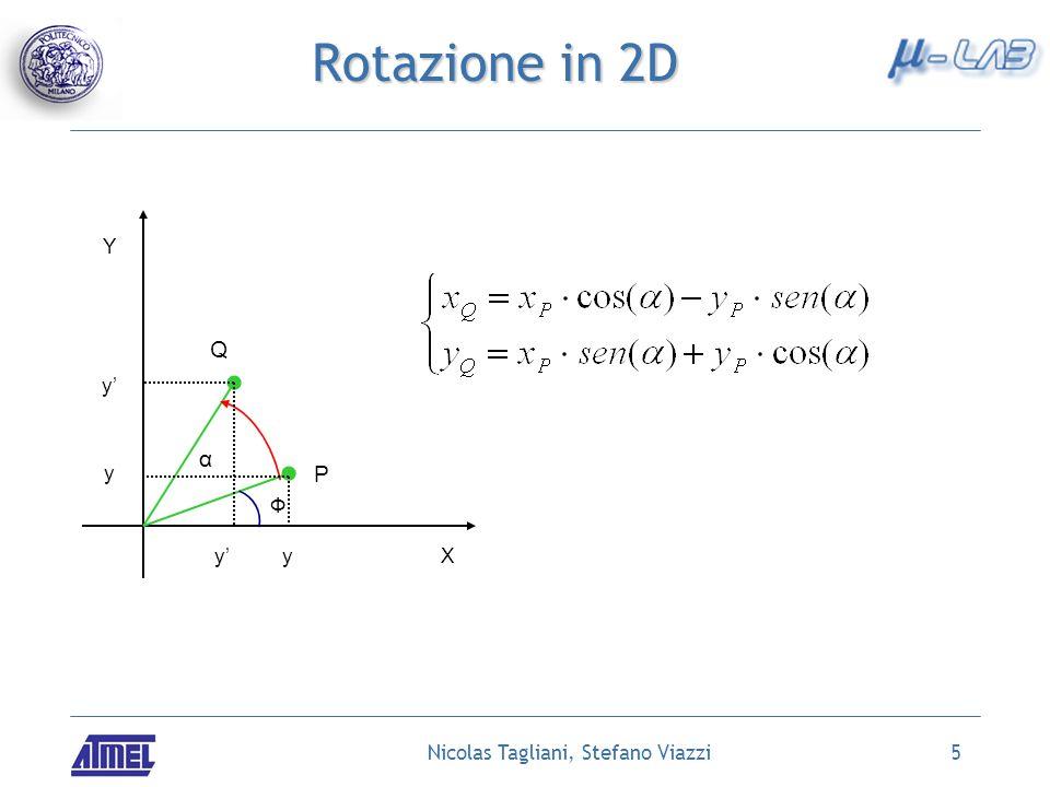 Nicolas Tagliani, Stefano Viazzi5 Rotazione in 2D P Q X Y Ф α y y yy