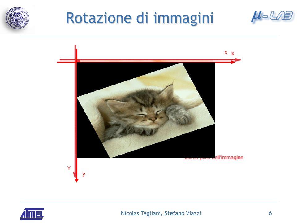 Nicolas Tagliani, Stefano Viazzi7 Ridimensionamento Pixel