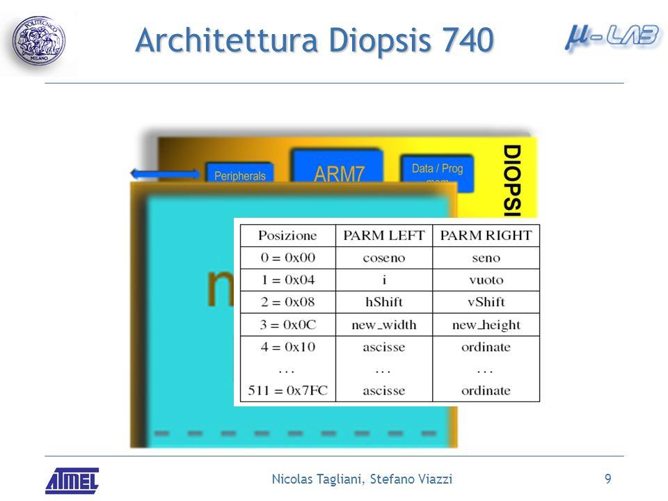 9 Architettura Diopsis 740
