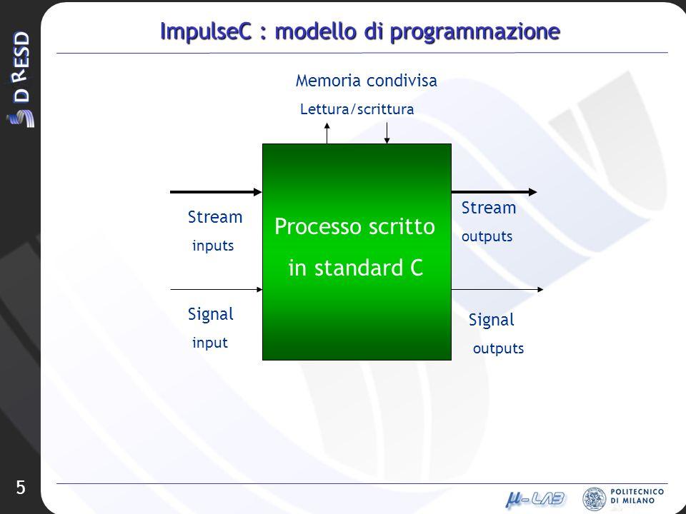 5 ImpulseC : modello di programmazione Processo scritto in standard C Stream outputs Stream inputs Signal input Signal outputs Memoria condivisa Lettu