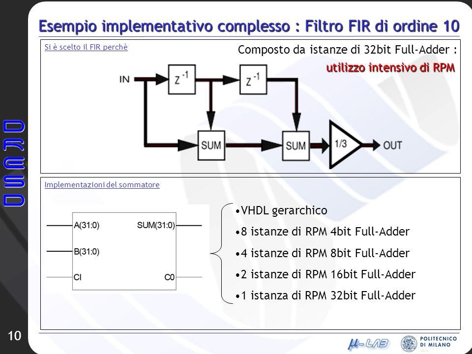 10 Esempio implementativo complesso : Filtro FIR di ordine 10 Si è scelto il FIR perchè VHDL gerarchico 8 istanze di RPM 4bit Full-Adder 4 istanze di