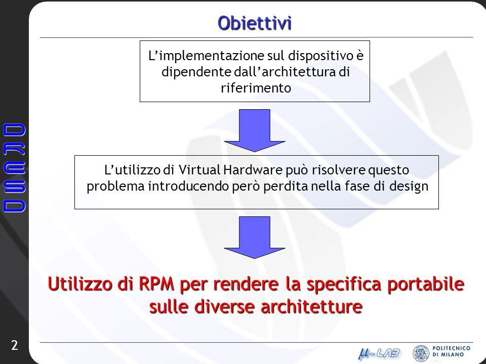 2 Lutilizzo di Virtual Hardware può risolvere questo problema introducendo però perdita nella fase di designObiettivi Utilizzo di RPM per rendere la s