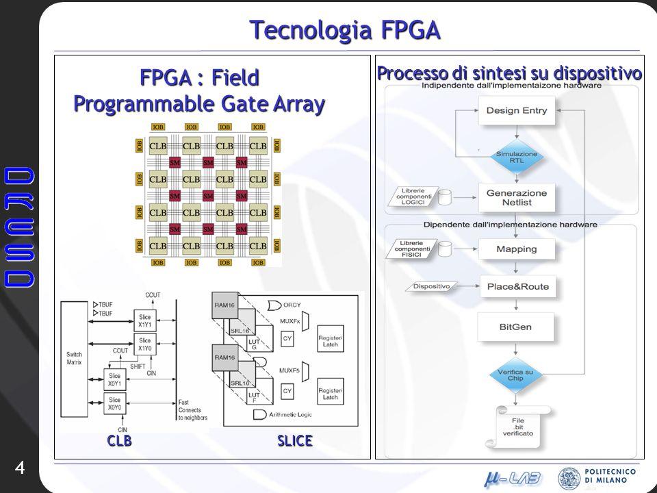 4 Tecnologia FPGA FPGA : Field Programmable Gate Array Processo di sintesi su dispositivo CLBSLICE
