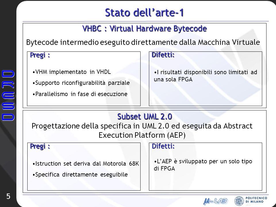 5 Stato dellarte-1 VHBC : Virtual Hardware Bytecode Bytecode intermedio eseguito direttamente dalla Macchina Virtuale Pregi : Difetti: Difetti: VHM im
