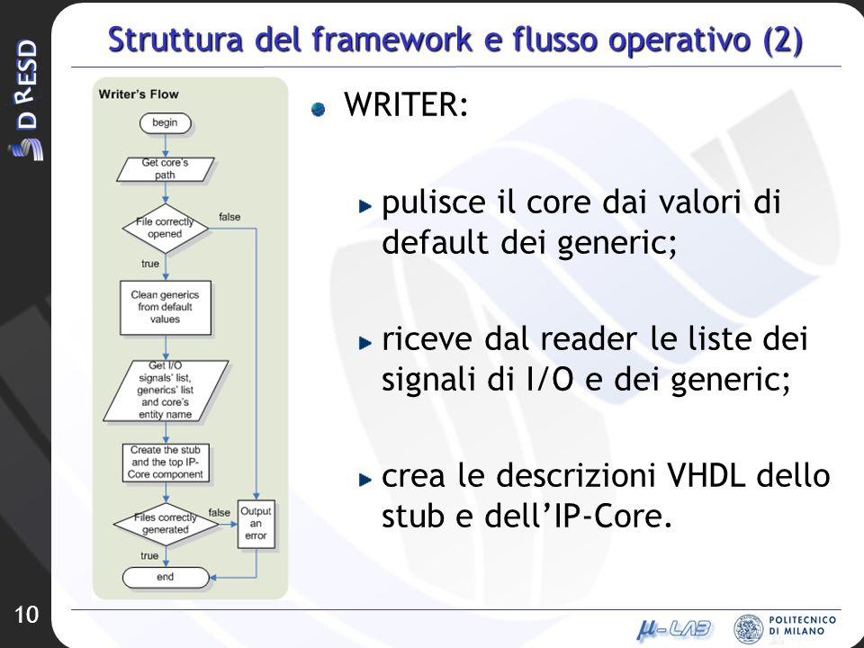 10 Struttura del framework e flusso operativo (2) WRITER: pulisce il core dai valori di default dei generic; riceve dal reader le liste dei signali di