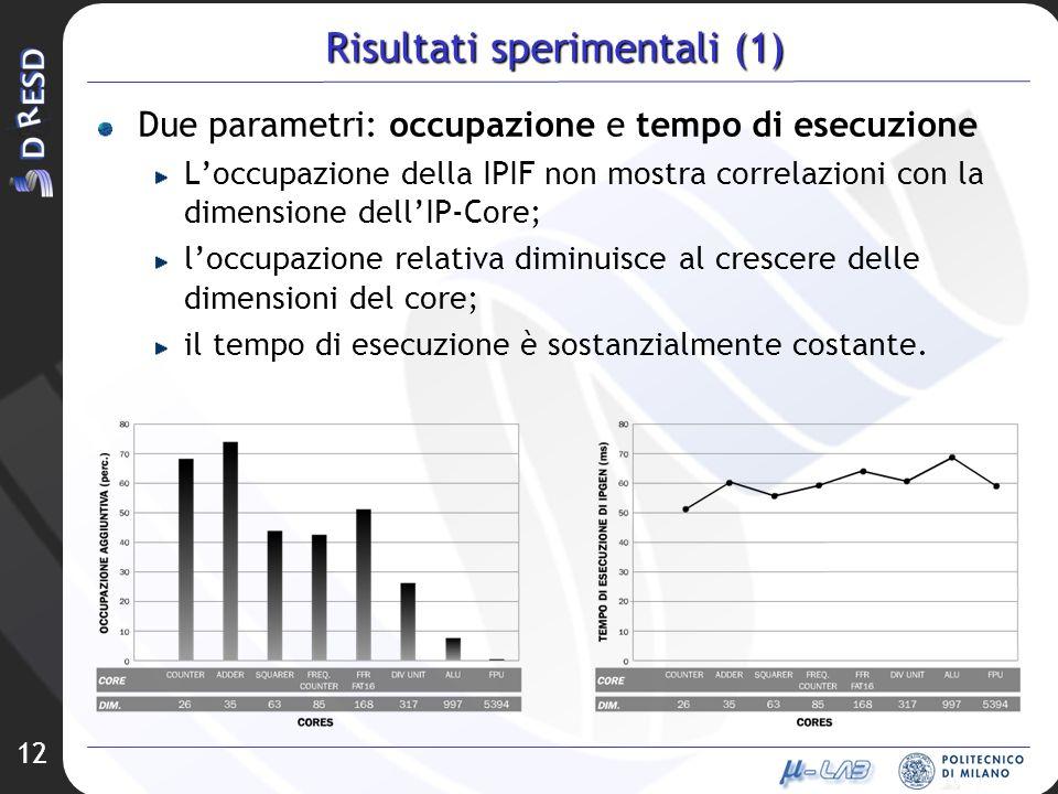 12 Risultati sperimentali (1) Due parametri: occupazione e tempo di esecuzione Loccupazione della IPIF non mostra correlazioni con la dimensione dellI