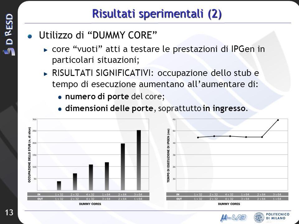 13 Risultati sperimentali (2) Utilizzo di DUMMY CORE core vuoti atti a testare le prestazioni di IPGen in particolari situazioni; RISULTATI SIGNIFICAT