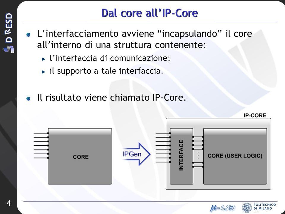 4 Dal core allIP-Core Linterfacciamento avviene incapsulando il core allinterno di una struttura contenente: linterfaccia di comunicazione; il support