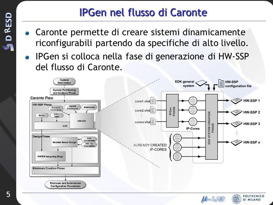 5 IPGen nel flusso di Caronte Caronte permette di creare sistemi dinamicamente riconfigurabili partendo da specifiche di alto livello. IPGen si colloc