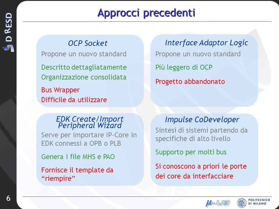 6 Approcci precedenti OCP Socket Propone un nuovo standard Descritto dettagliatamente Organizzazione consolidata Bus Wrapper Difficile da utilizzare Interface Adaptor Logic Propone un nuovo standard Più leggero di OCP Progetto abbandonato EDK Create/Import Peripheral Wizard Serve per importare IP-Core in EDK connessi a OPB o PLB Genera i file MHS e PAO Fornisce il template da riempire Impulse CoDeveloper Sintesi di sistemi partendo da specifiche di alto livello Supporto per molti bus Si conoscono a priori le porte dei core da interfacciare OCP Socket Propone un nuovo standard Descritto dettagliatamente Organizzazione consolidata Bus Wrapper Difficile da utilizzare Interface Adaptor Logic Propone un nuovo standard Più leggero di OCP Progetto abbandonato EDK Create/Import Peripheral Wizard Serve per importare IP-Core in EDK connessi a OPB o PLB Genera i file MHS e PAO Fornisce il template da riempire Impulse CoDeveloper Sintesi di sistemi partendo da specifiche di alto livello Supporto per molti bus Si conoscono a priori le porte dei core da interfacciare